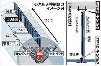 笹子トンネル構造.png